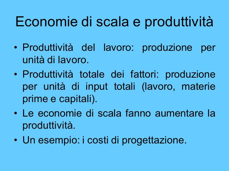 Economie di scala e produttività