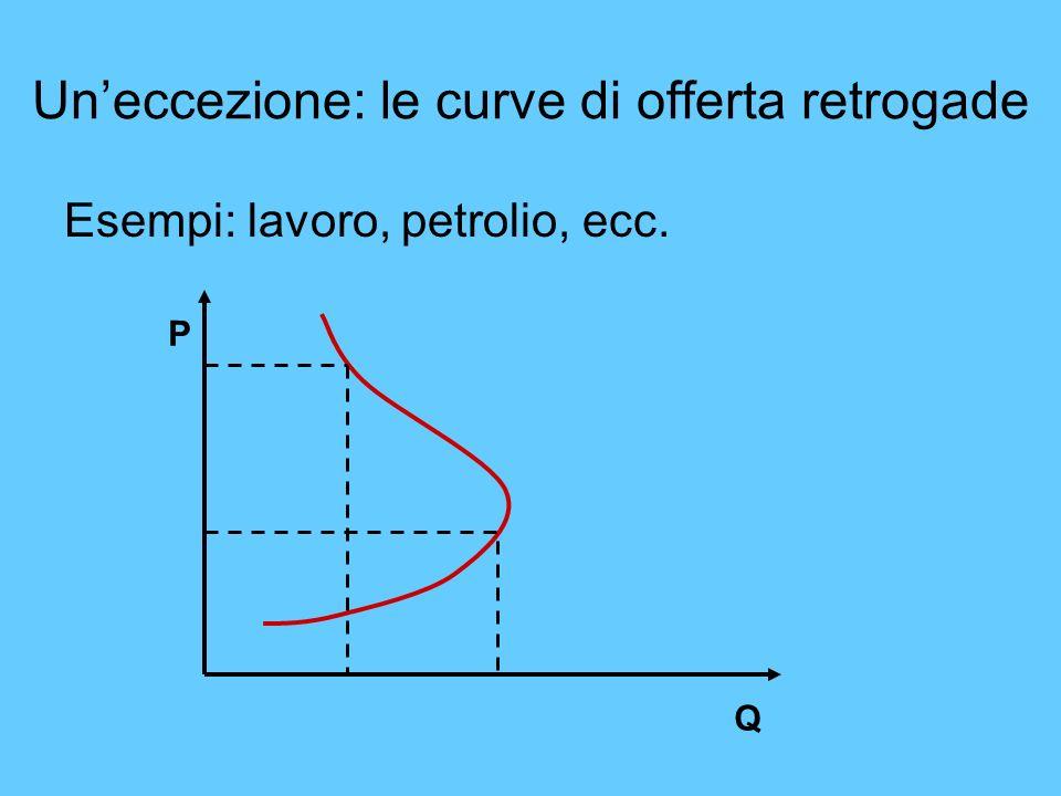 Un'eccezione: le curve di offerta retrogade