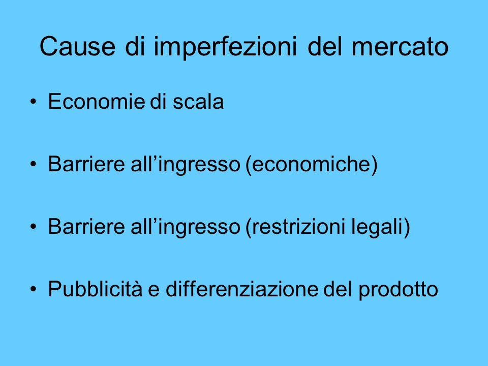 Cause di imperfezioni del mercato