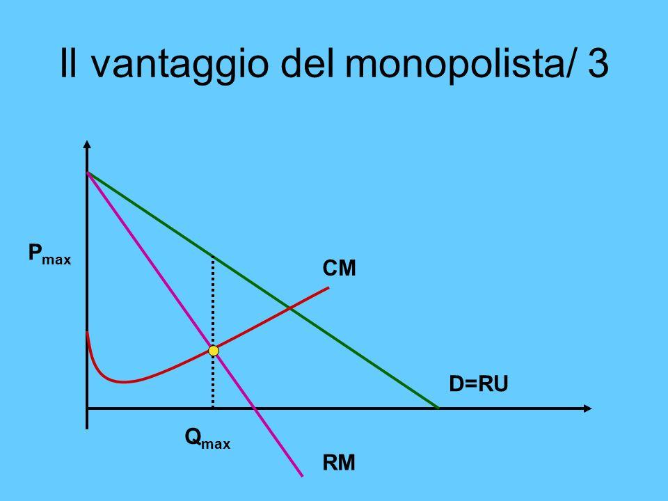 Il vantaggio del monopolista/ 3