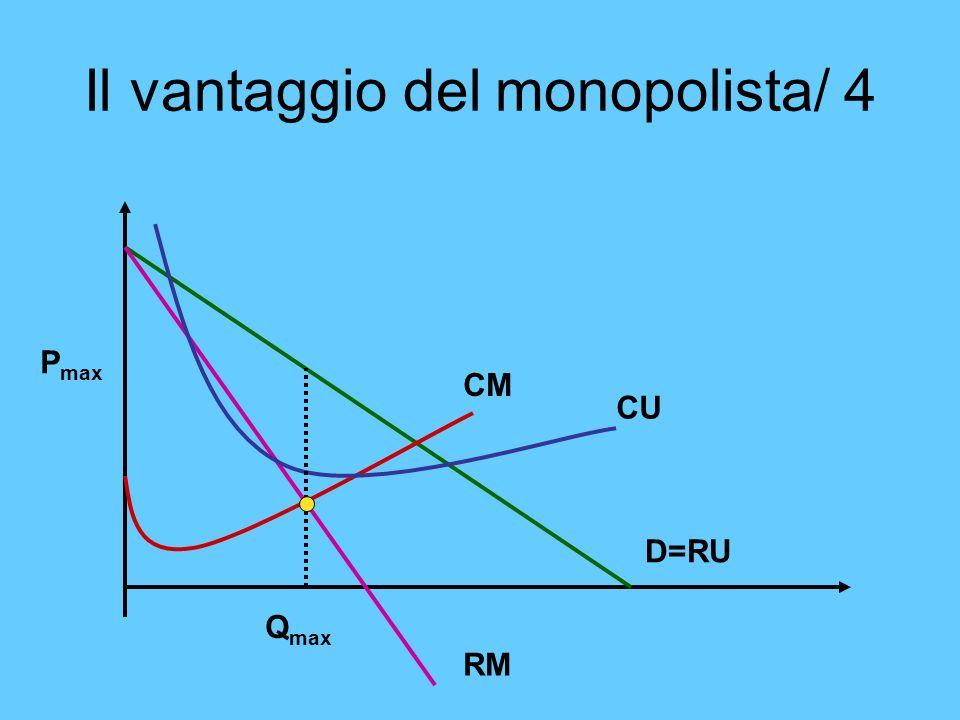 Il vantaggio del monopolista/ 4