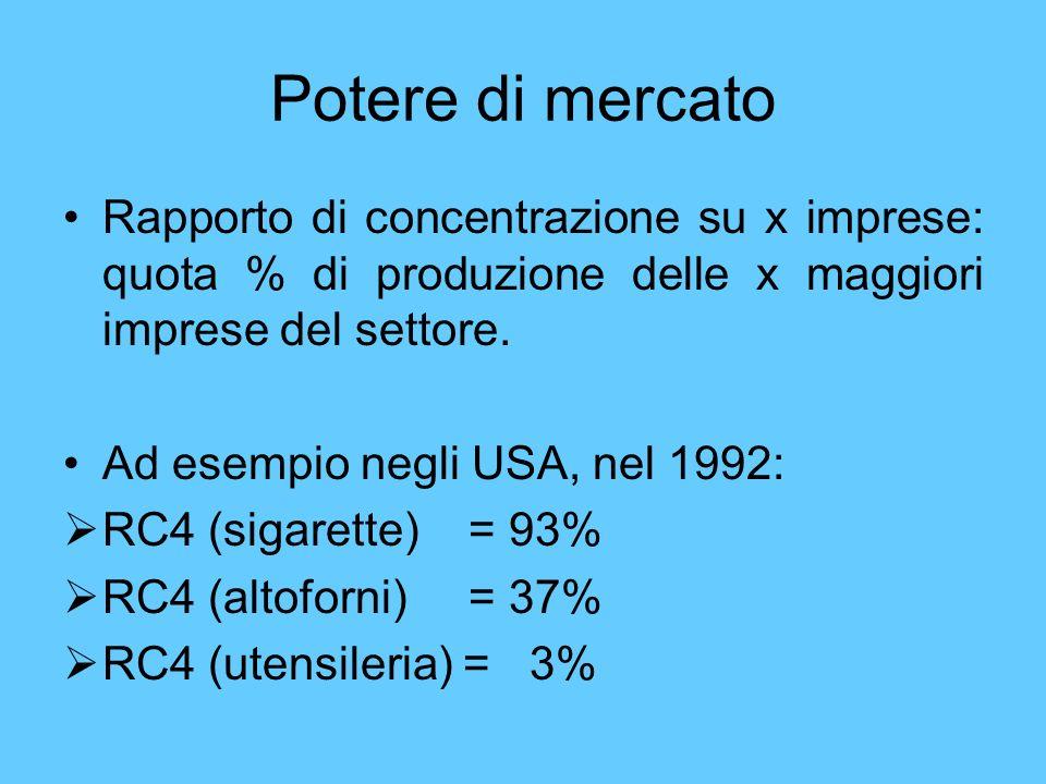 Potere di mercato Rapporto di concentrazione su x imprese: quota % di produzione delle x maggiori imprese del settore.