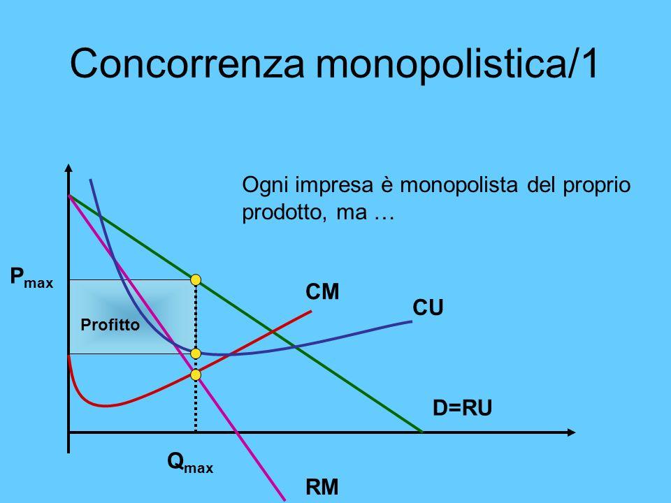 Concorrenza monopolistica/1