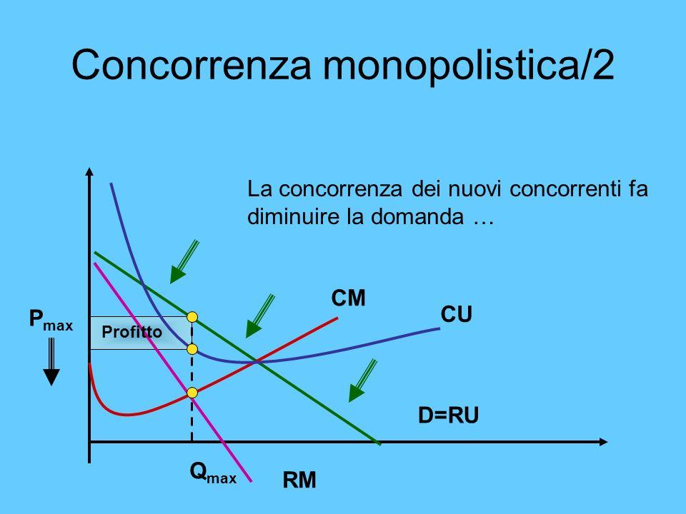 Concorrenza monopolistica/2