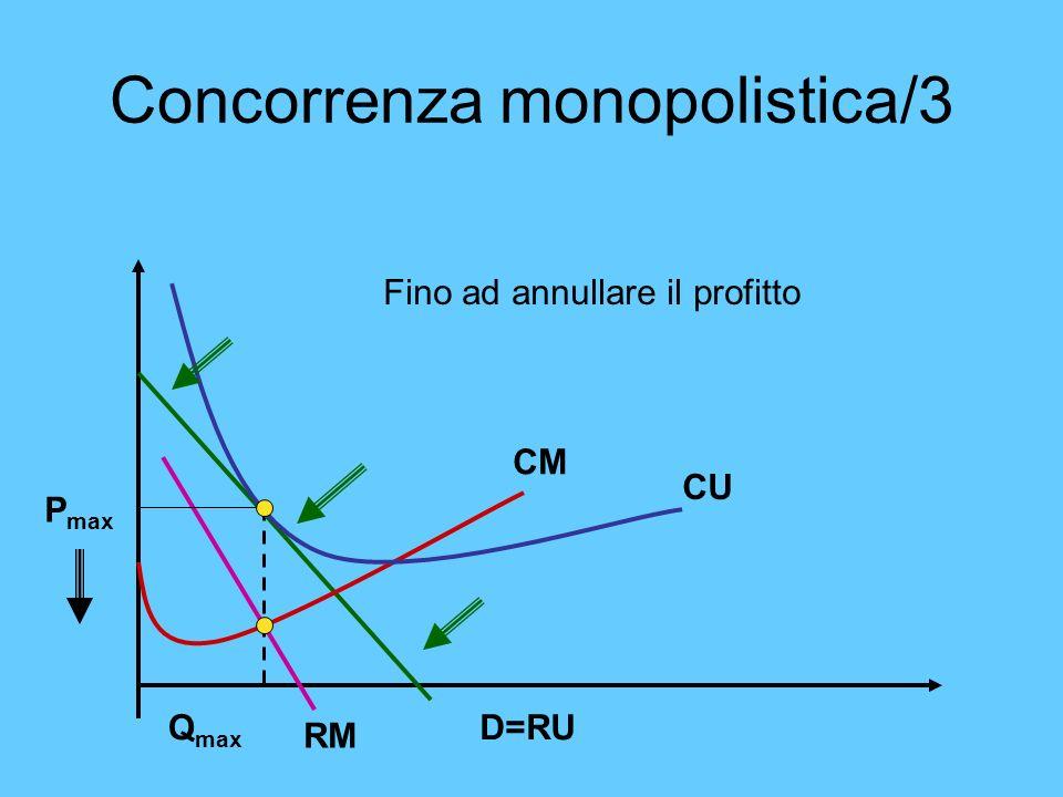 Concorrenza monopolistica/3