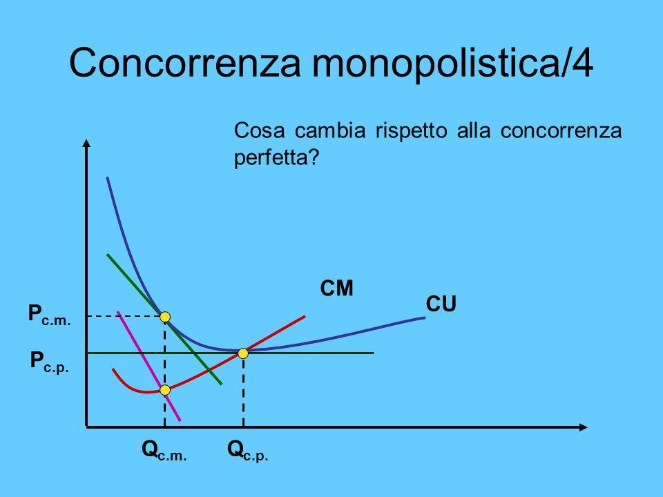 Concorrenza monopolistica/4