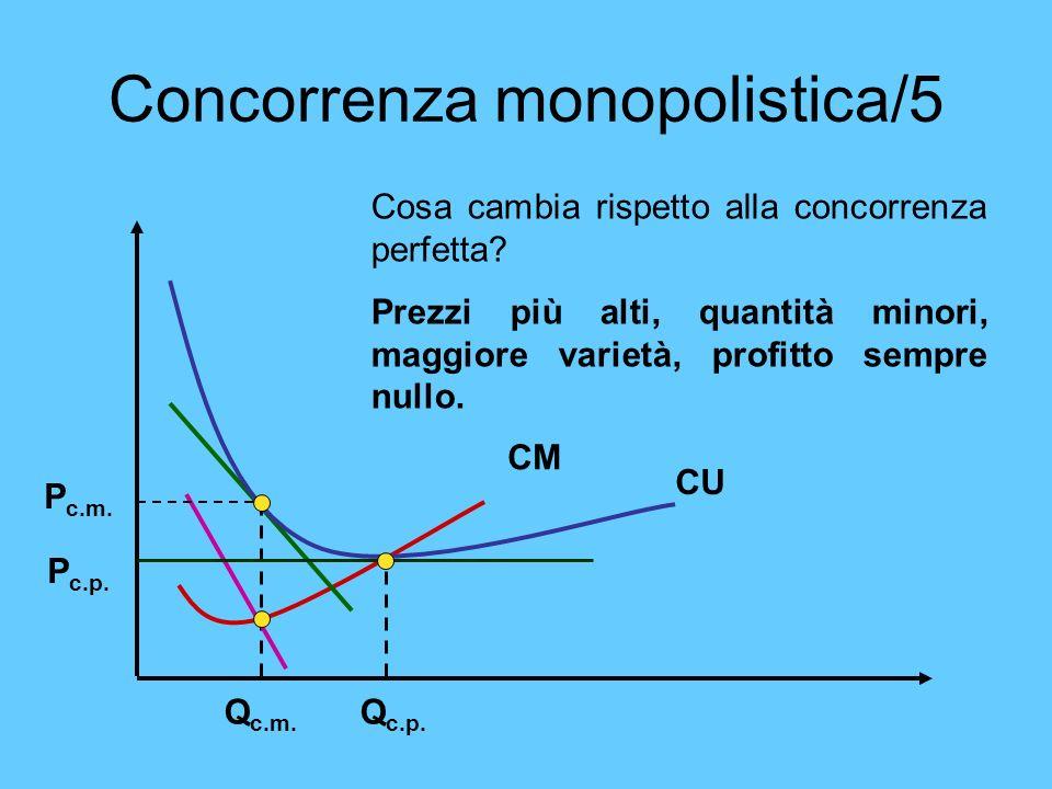 Concorrenza monopolistica/5
