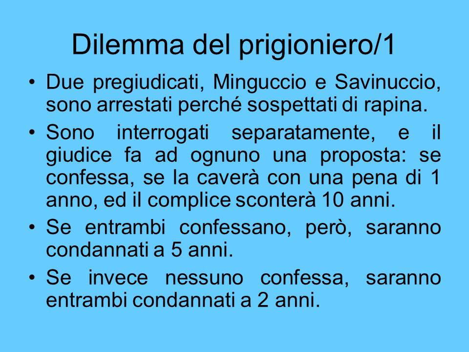 Dilemma del prigioniero/1