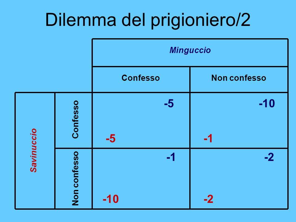 Dilemma del prigioniero/2