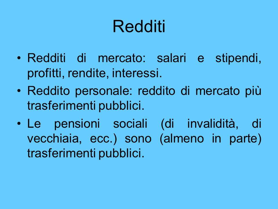 RedditiRedditi di mercato: salari e stipendi, profitti, rendite, interessi. Reddito personale: reddito di mercato più trasferimenti pubblici.