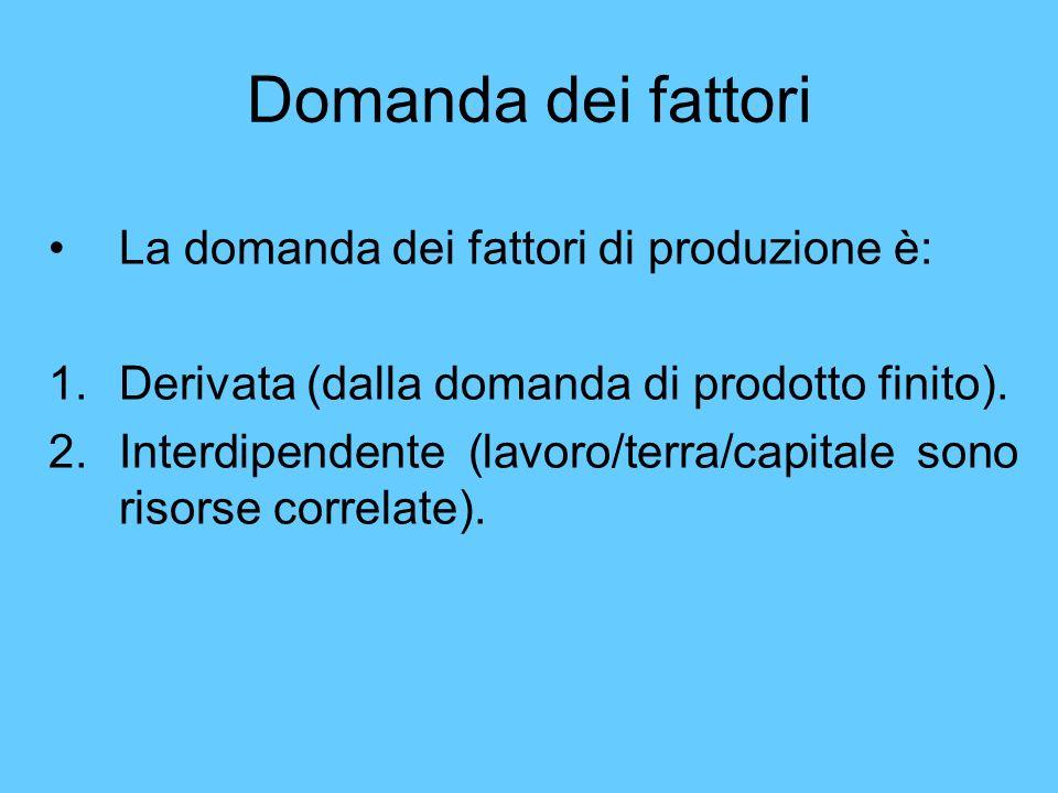 Domanda dei fattori La domanda dei fattori di produzione è: