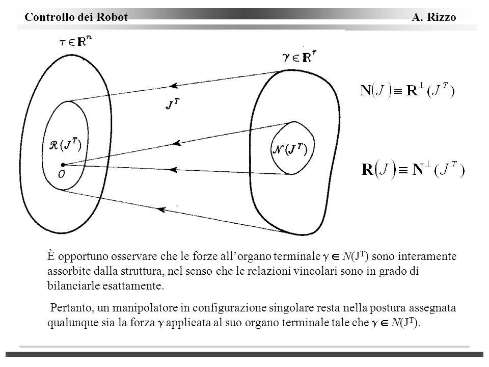 È opportuno osservare che le forze all'organo terminale   N(JT) sono interamente assorbite dalla struttura, nel senso che le relazioni vincolari sono in grado di bilanciarle esattamente.