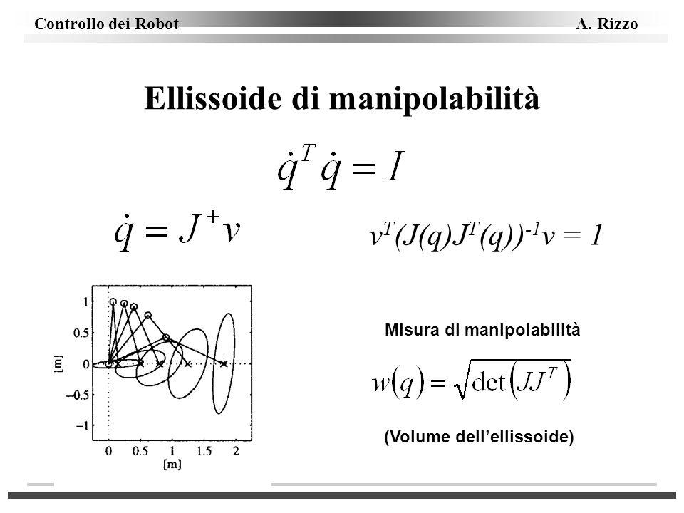 Ellissoide di manipolabilità