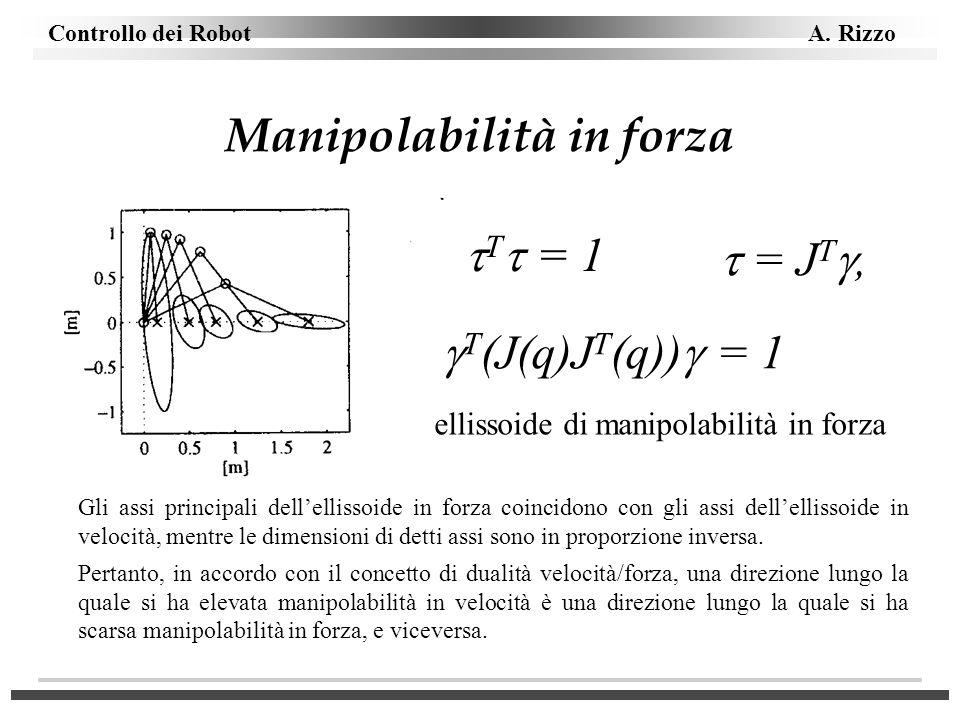 Manipolabilità in forza