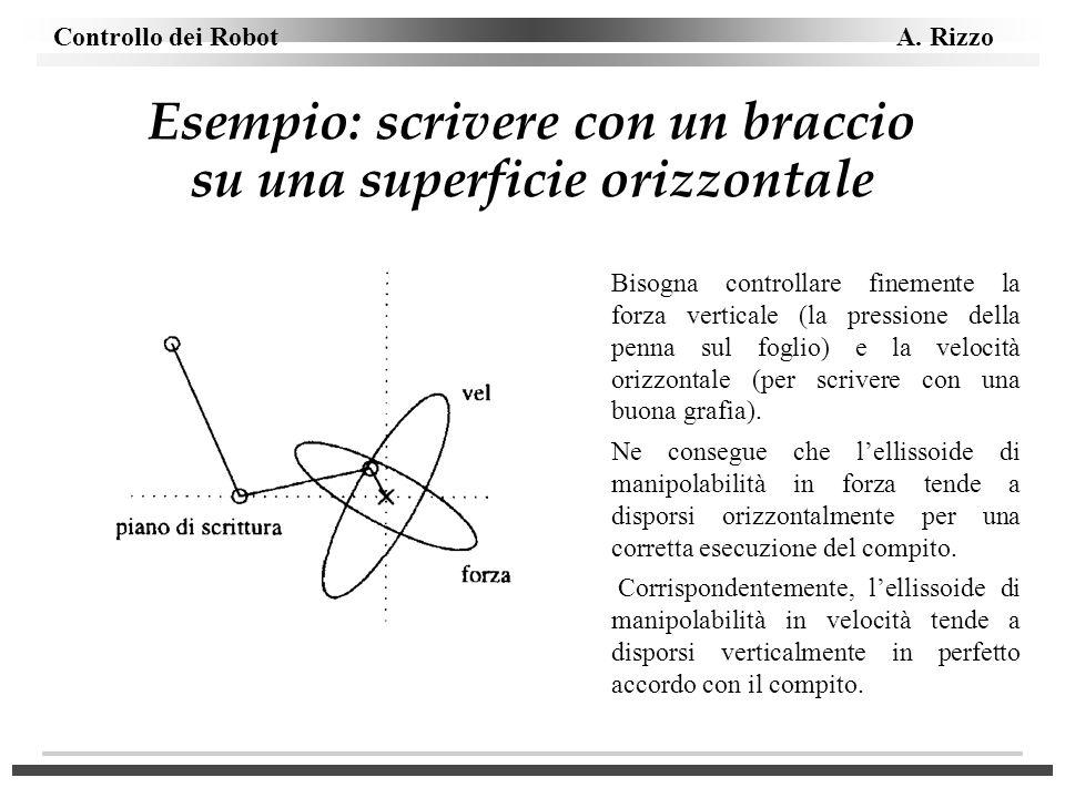 Esempio: scrivere con un braccio su una superficie orizzontale