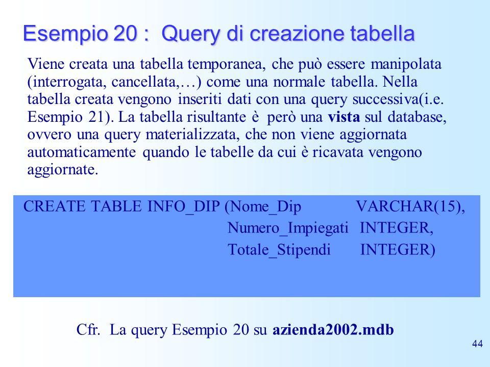 Esempio 20 : Query di creazione tabella