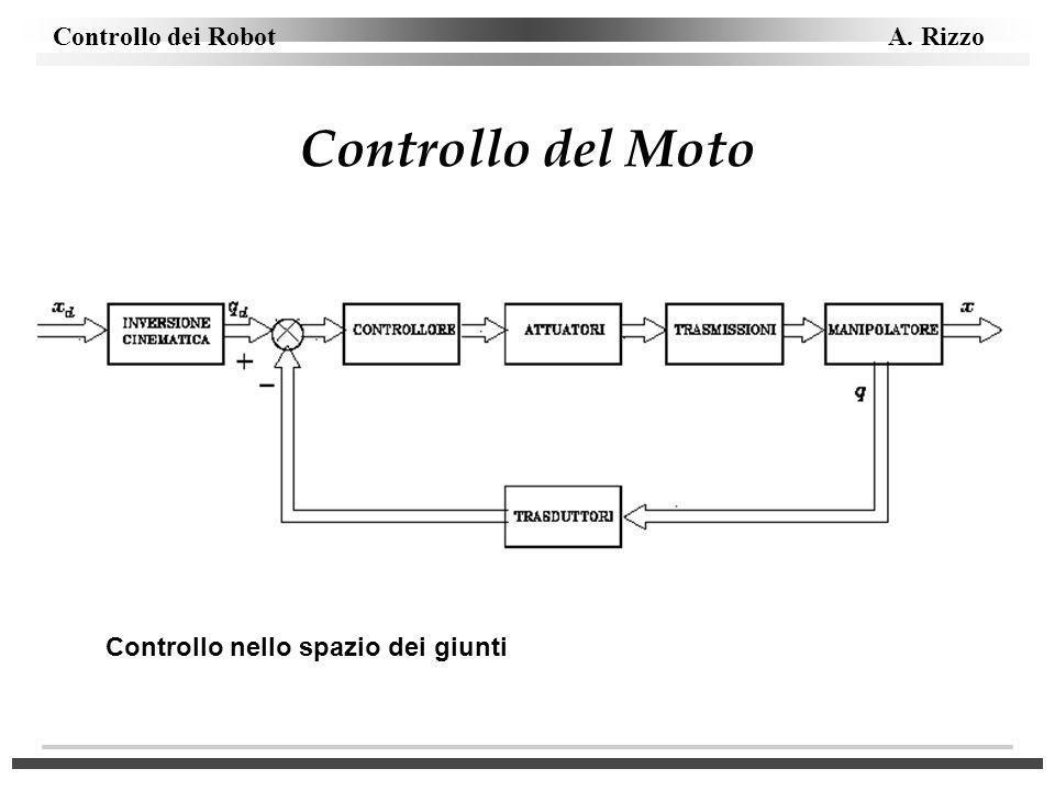 Controllo del Moto Controllo nello spazio dei giunti