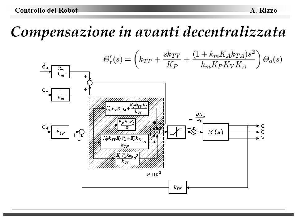 Compensazione in avanti decentralizzata