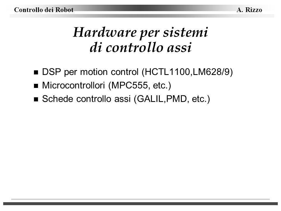 Hardware per sistemi di controllo assi