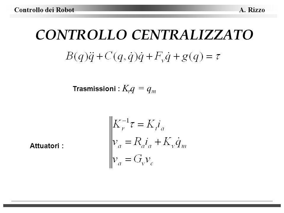CONTROLLO CENTRALIZZATO
