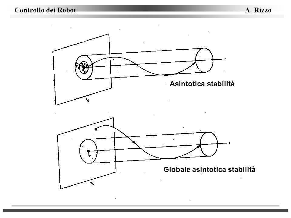 Asintotica stabilità Globale asintotica stabilità