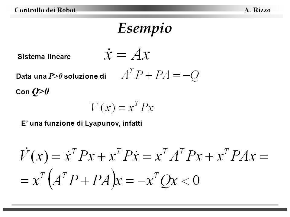 Esempio Sistema lineare Data una P>0 soluzione di Con Q>0