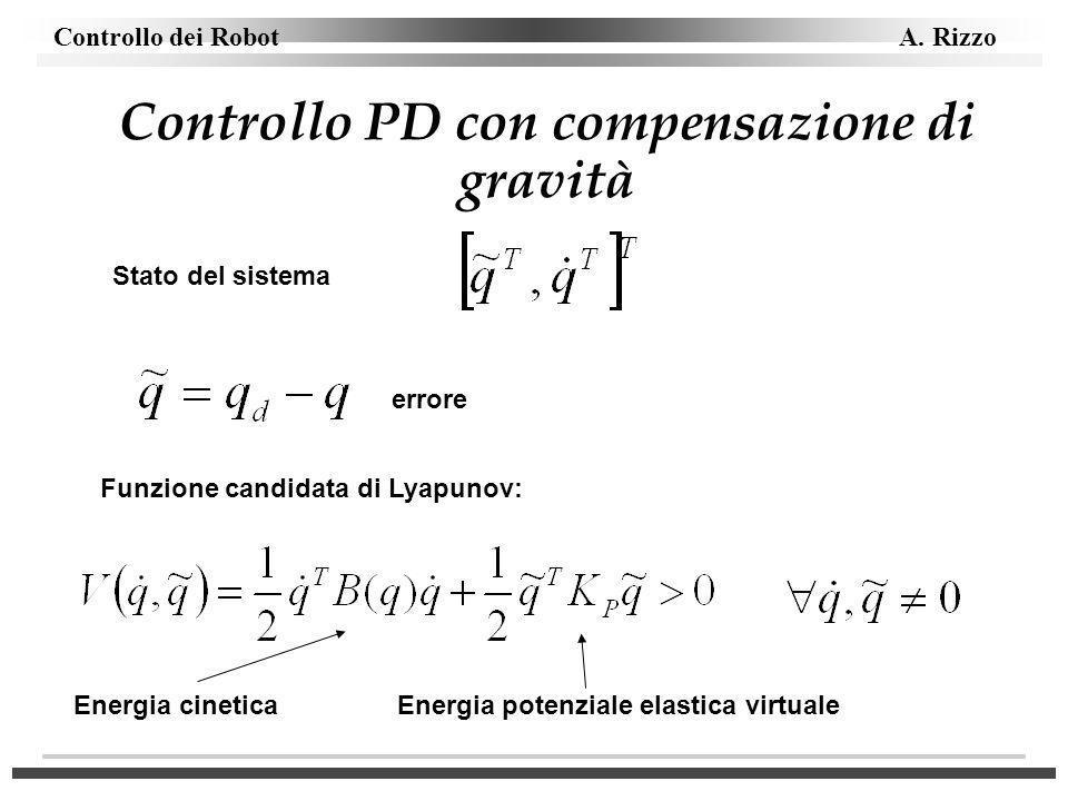 Controllo PD con compensazione di gravità