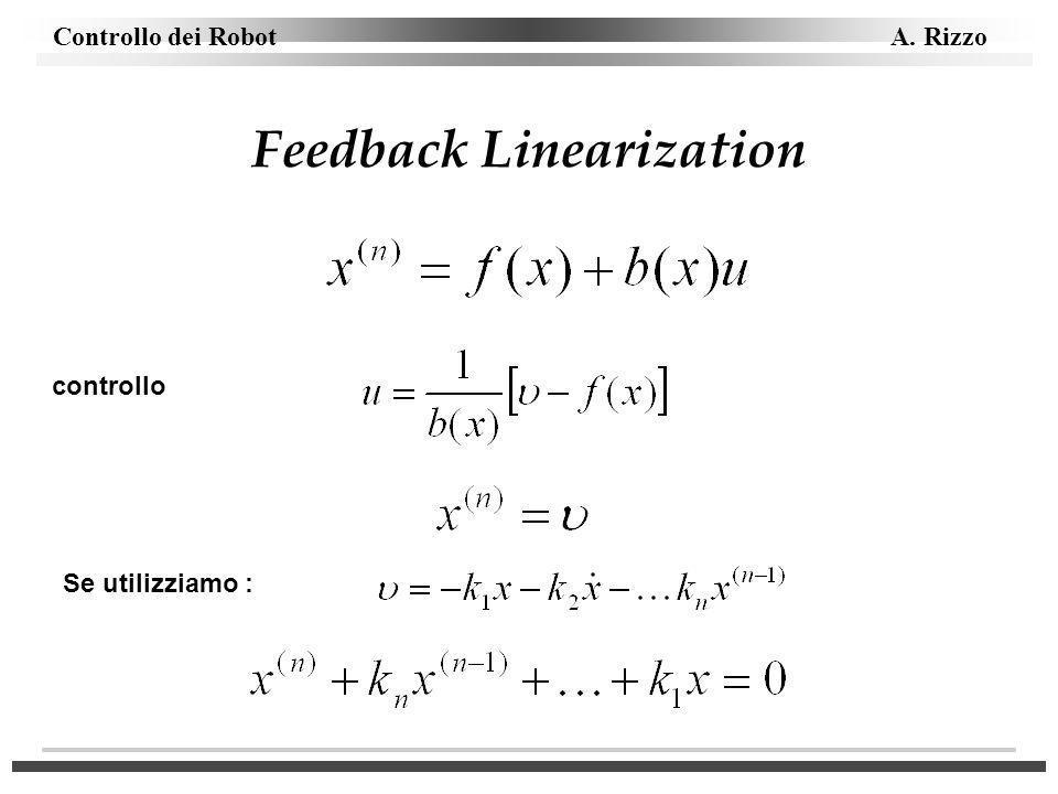 Feedback Linearization