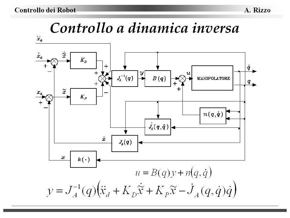 Controllo a dinamica inversa