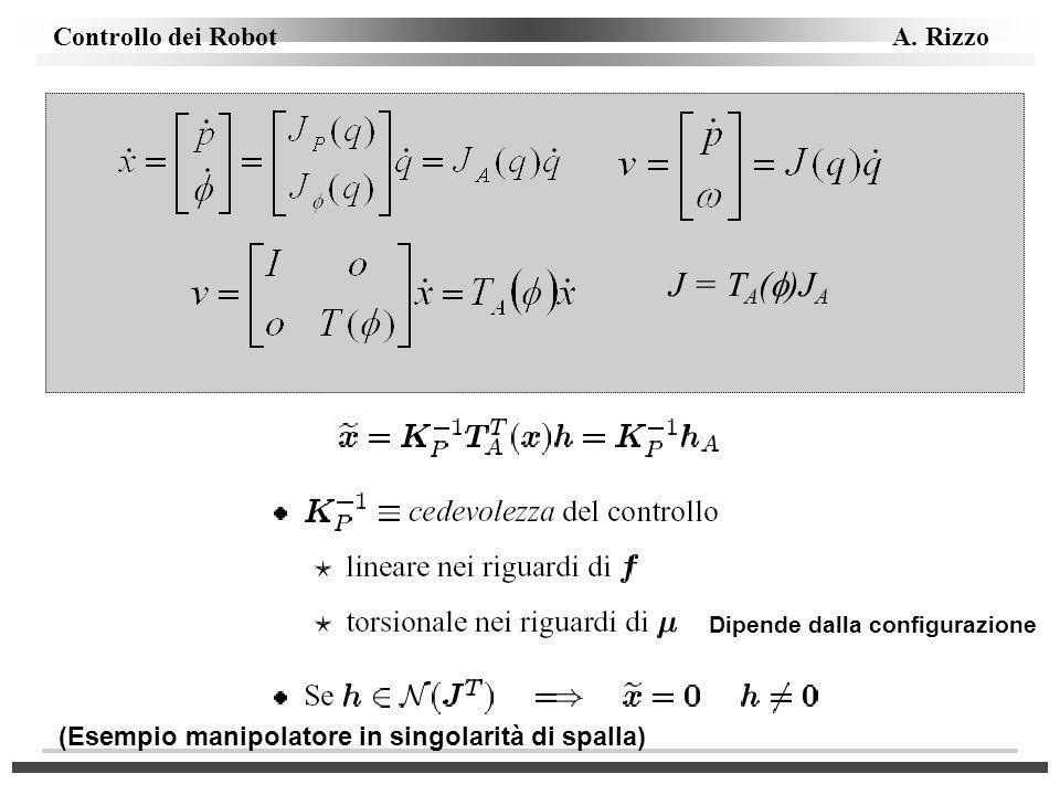 J = TA()JA (Esempio manipolatore in singolarità di spalla)