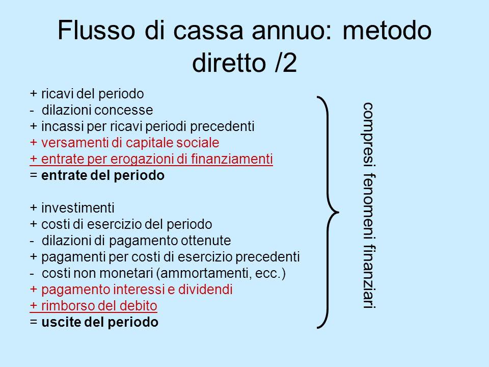 Flusso di cassa annuo: metodo diretto /2