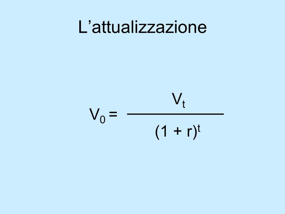 L'attualizzazione Vt V0 = (1 + r)t