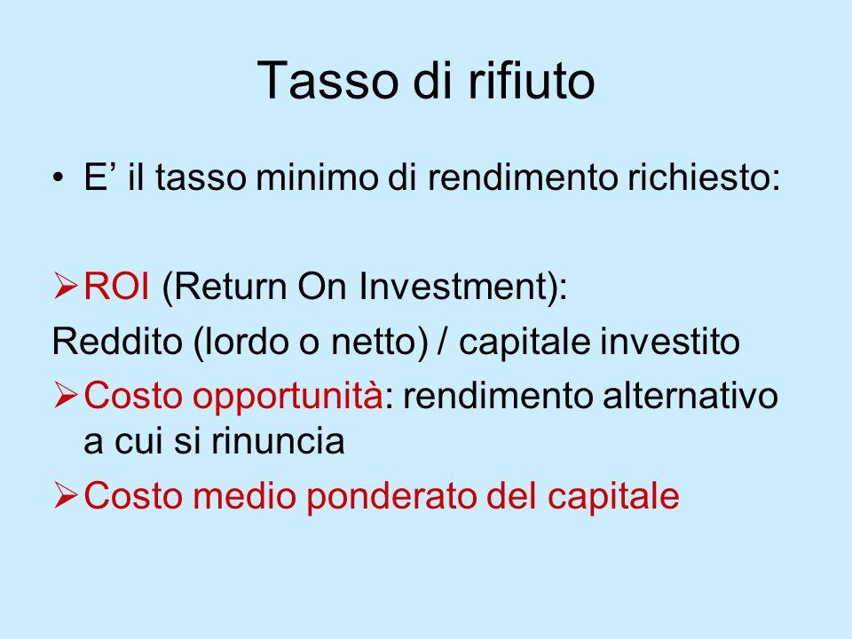 Tasso di rifiuto E' il tasso minimo di rendimento richiesto: