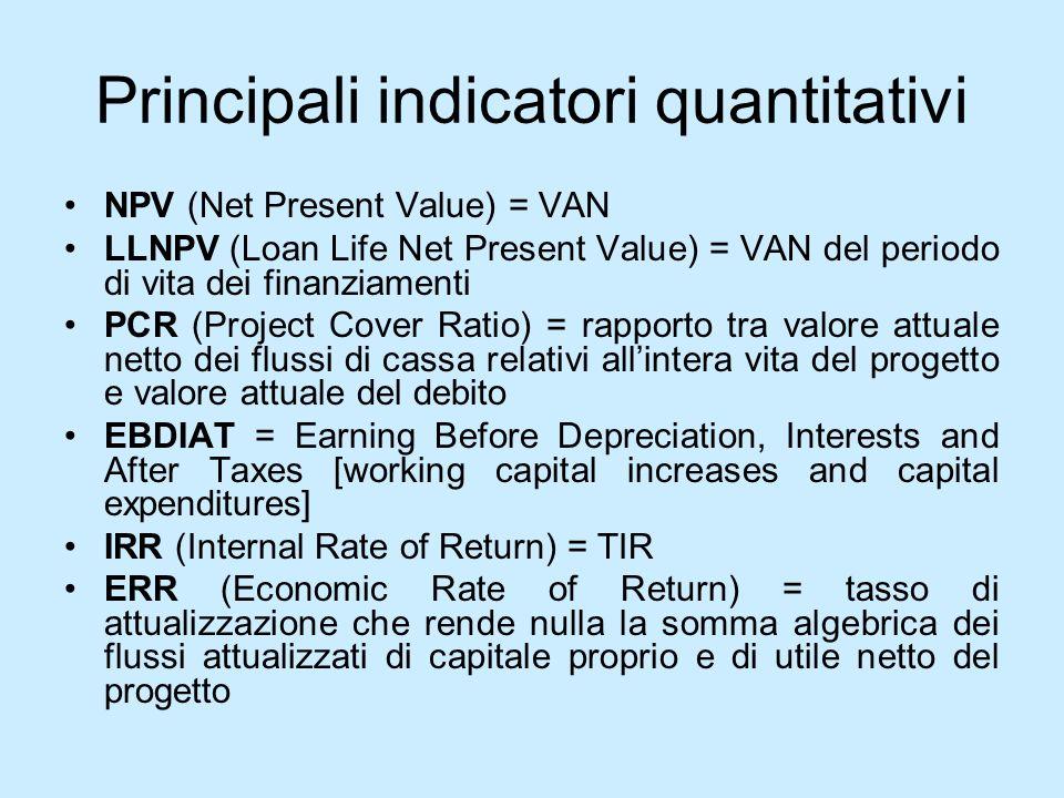 Principali indicatori quantitativi