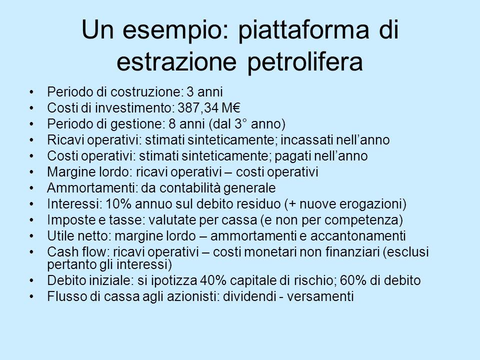 Un esempio: piattaforma di estrazione petrolifera