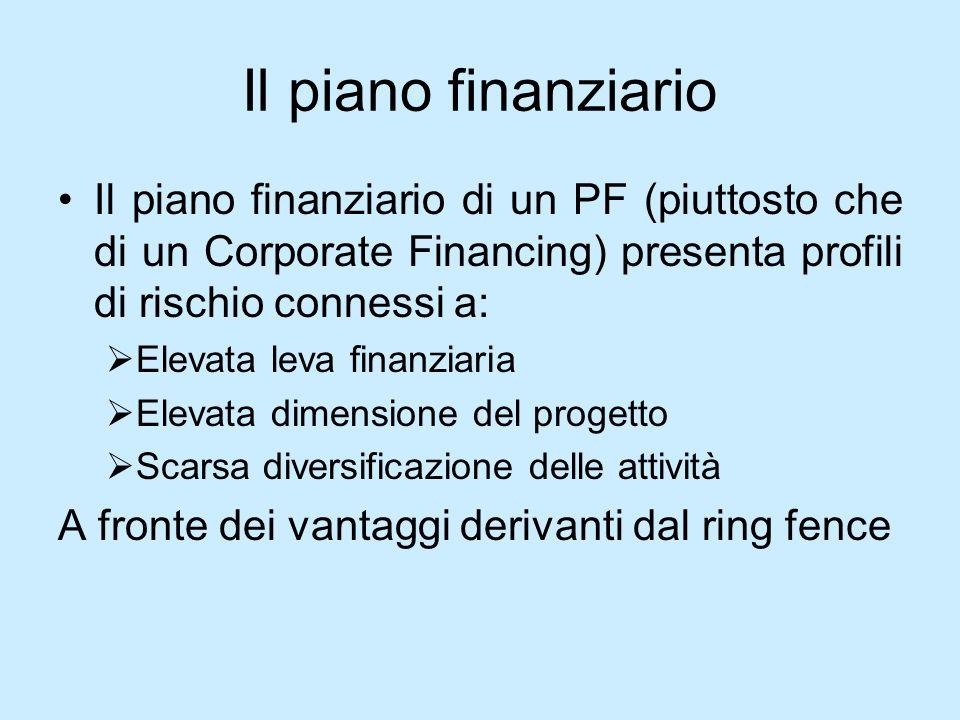 Il piano finanziario Il piano finanziario di un PF (piuttosto che di un Corporate Financing) presenta profili di rischio connessi a: