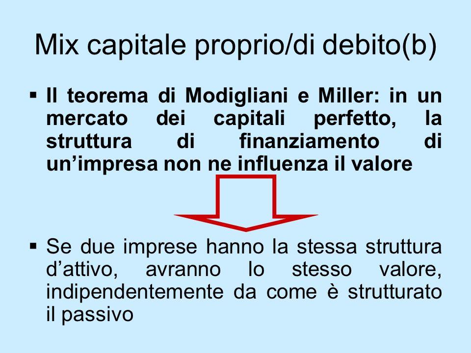 Mix capitale proprio/di debito(b)