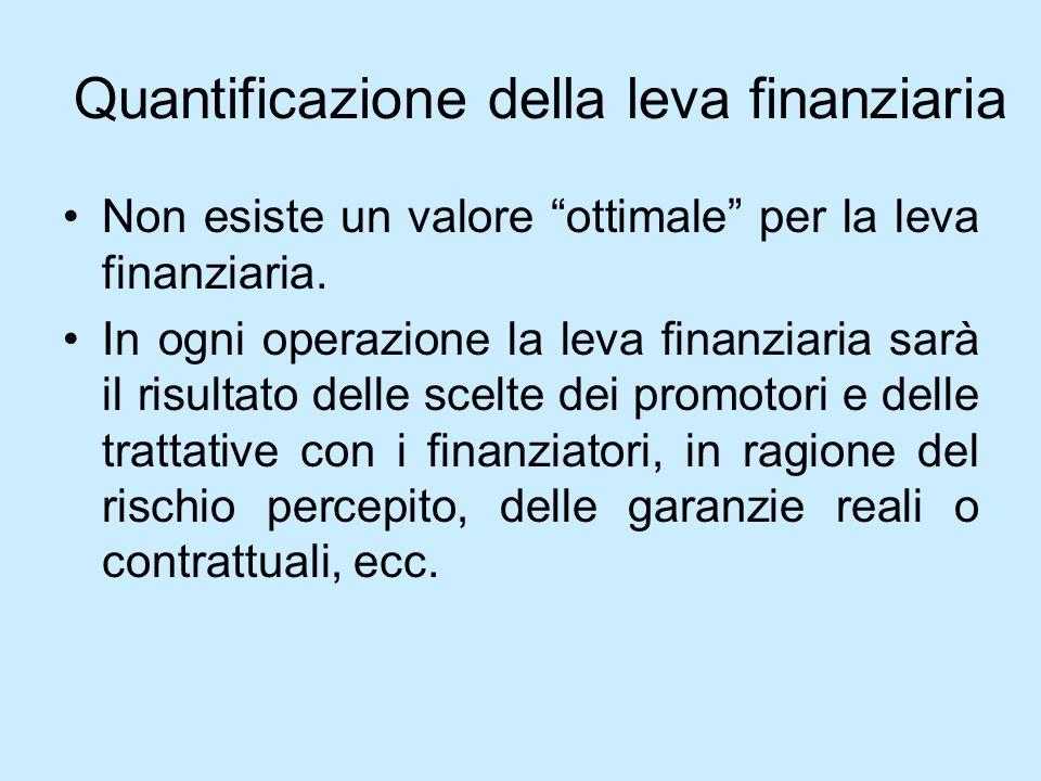 Quantificazione della leva finanziaria