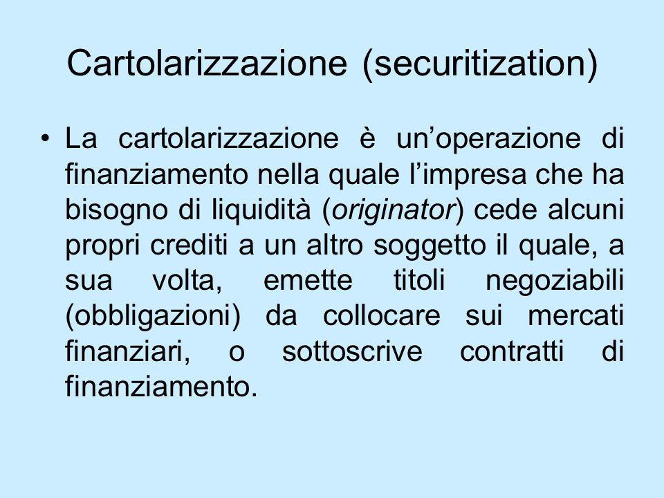 Cartolarizzazione (securitization)