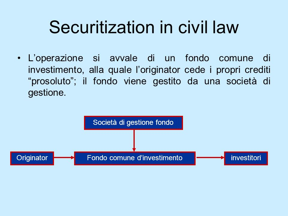 Securitization in civil law