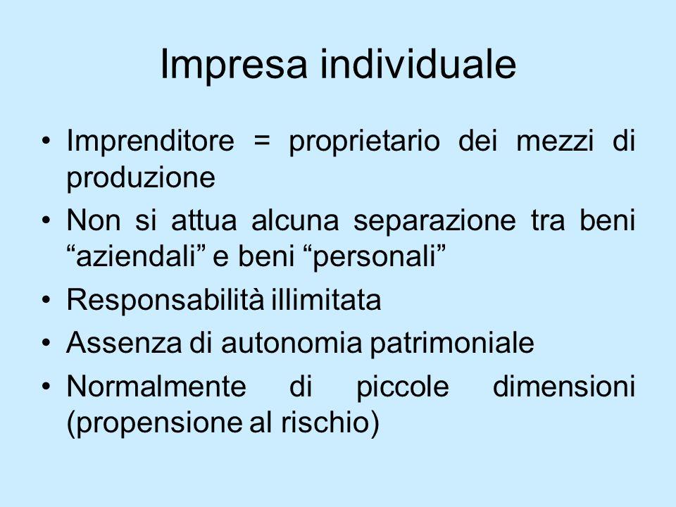 Impresa individuale Imprenditore = proprietario dei mezzi di produzione. Non si attua alcuna separazione tra beni aziendali e beni personali
