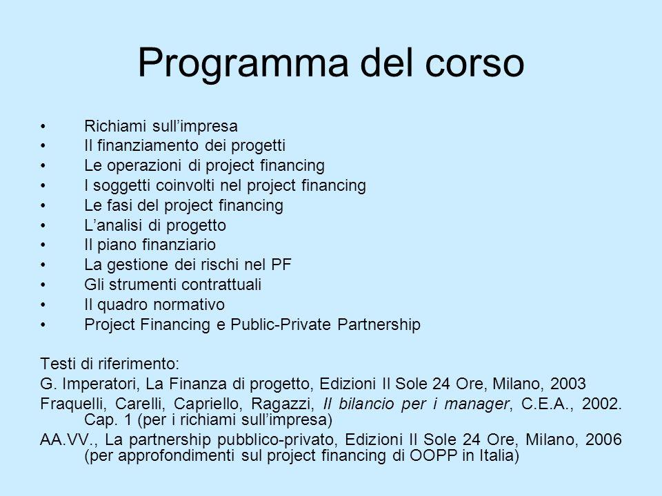 Programma del corso Richiami sull'impresa