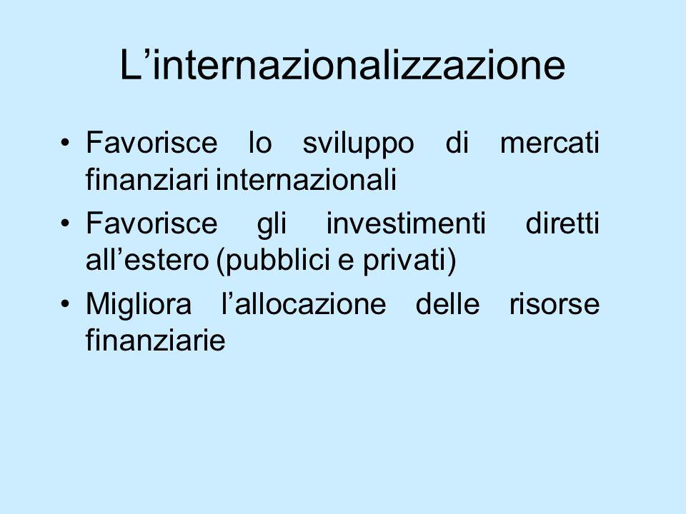 L'internazionalizzazione