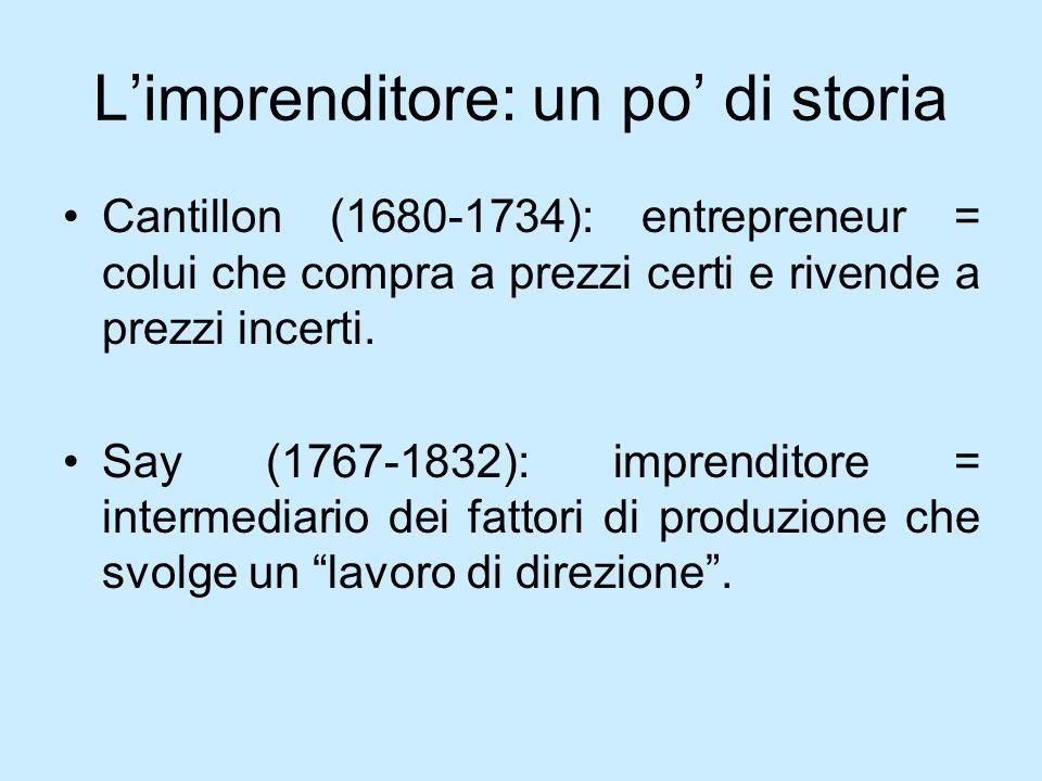 L'imprenditore: un po' di storia