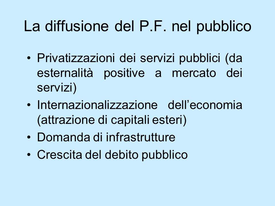 La diffusione del P.F. nel pubblico