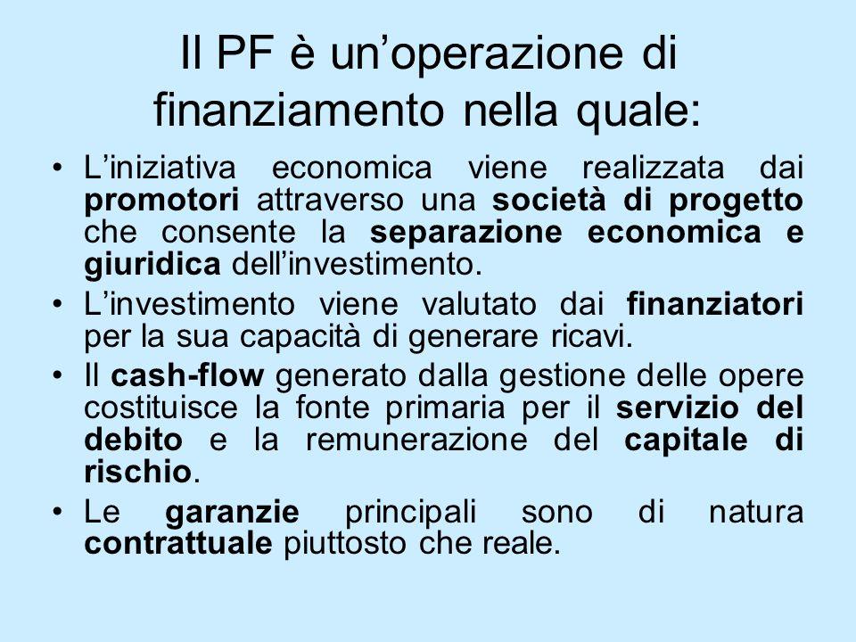 Il PF è un'operazione di finanziamento nella quale:
