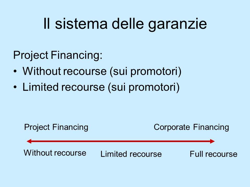 Il sistema delle garanzie