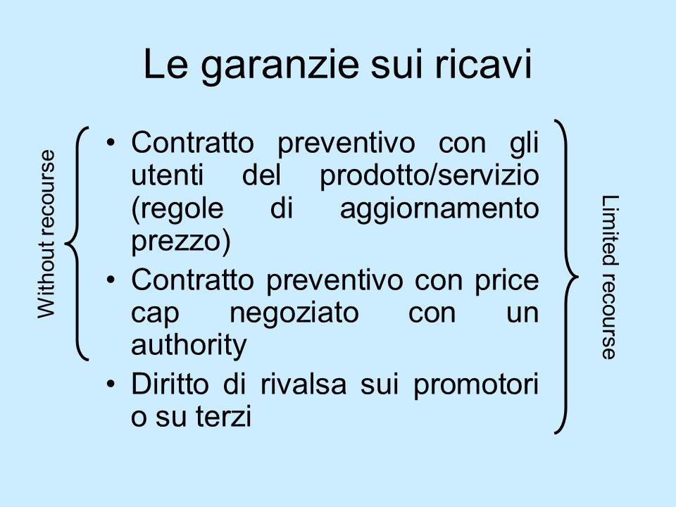 Le garanzie sui ricavi Contratto preventivo con gli utenti del prodotto/servizio (regole di aggiornamento prezzo)