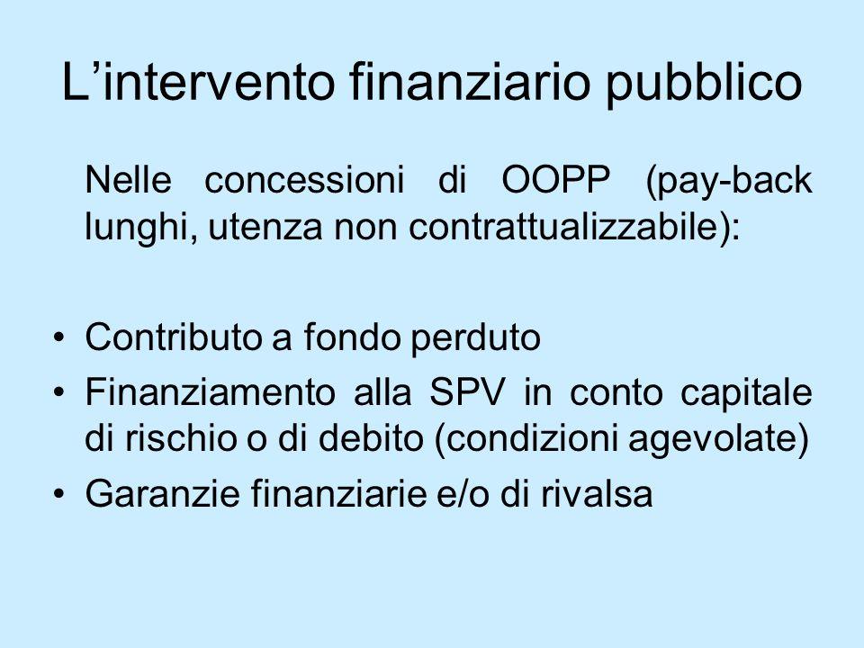L'intervento finanziario pubblico