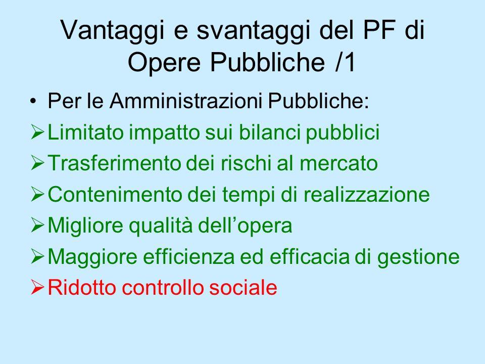 Vantaggi e svantaggi del PF di Opere Pubbliche /1